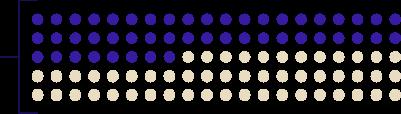 21-LOB-BizPulse-DotGraph-52