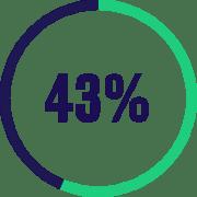 21-LOB-Circle-43-Percent
