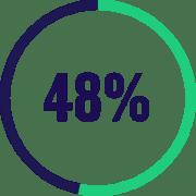 21-LOB-Circle-48-Percent