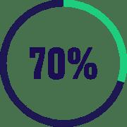 21-LOB-Circle-70-Percent