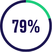 21-LOB-Circle-79-Percent